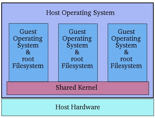 Shared kernel diagram.jpg